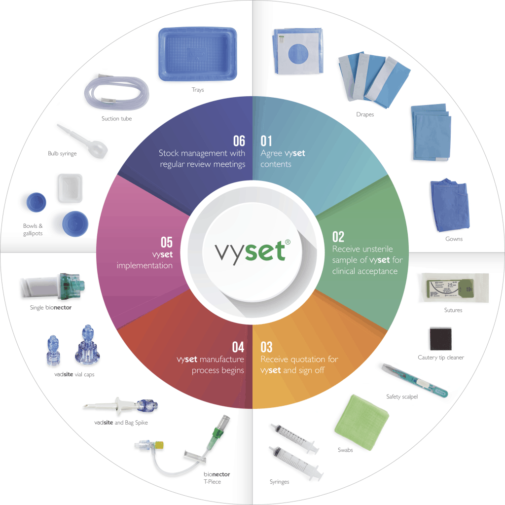 vyset-product-wheel